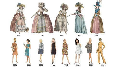 Women's Fashion History Outlined in Illustrated Timeline