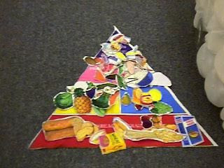 Food pyramid and nutrition activities for Thanksgiving #nutrition #food pyramid #thanksgiving