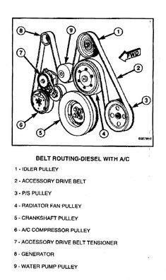 Chevy Serpentine belt routing diagram 2006 Chevrolet