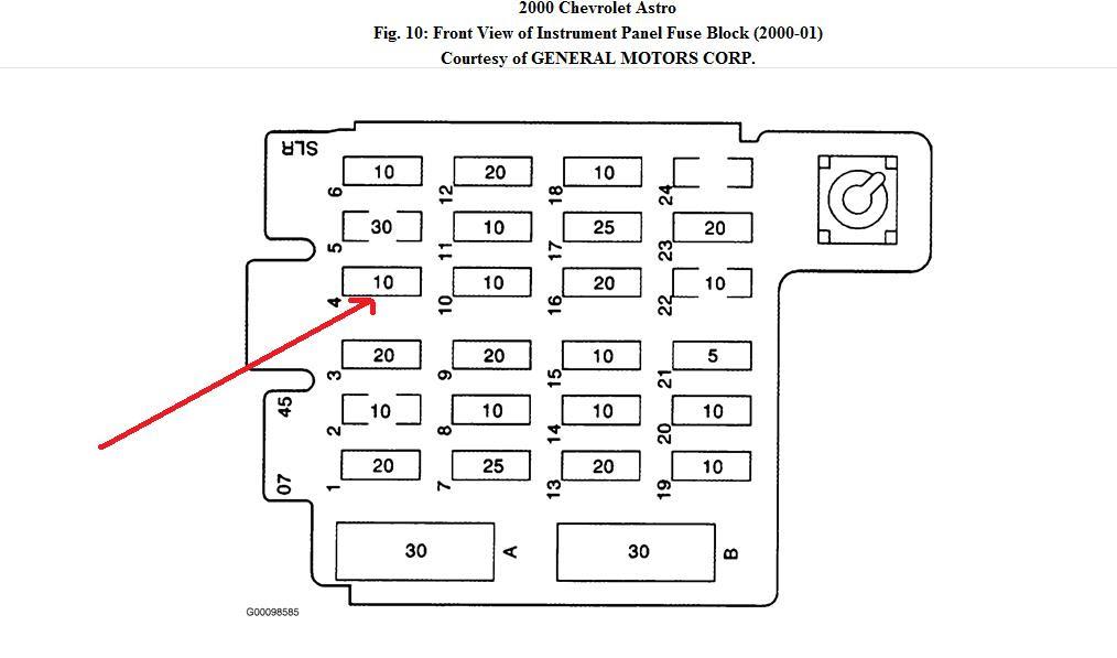 2001 Chevy Astro Van Fuse Box Diagram Wiring Gota Wiring Diagram