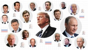 The Russia investigation: Everything you need to know