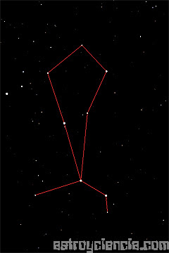 Constelación del Boyero