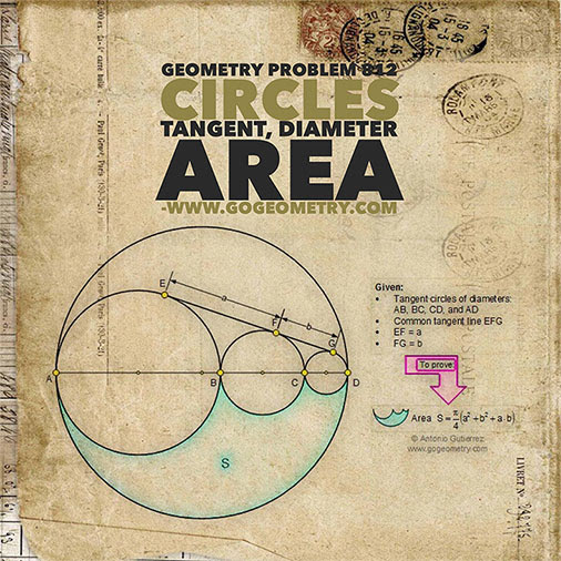 Typography of Geometry Problem 812: Four Tangent Circles, Common Tangent Line, Diameter, Area, Collinear Centers, iPad Apps.