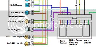 Jonway 150t 2 Passing High Beam Light Wiring Diagram Scooter Doc Forum