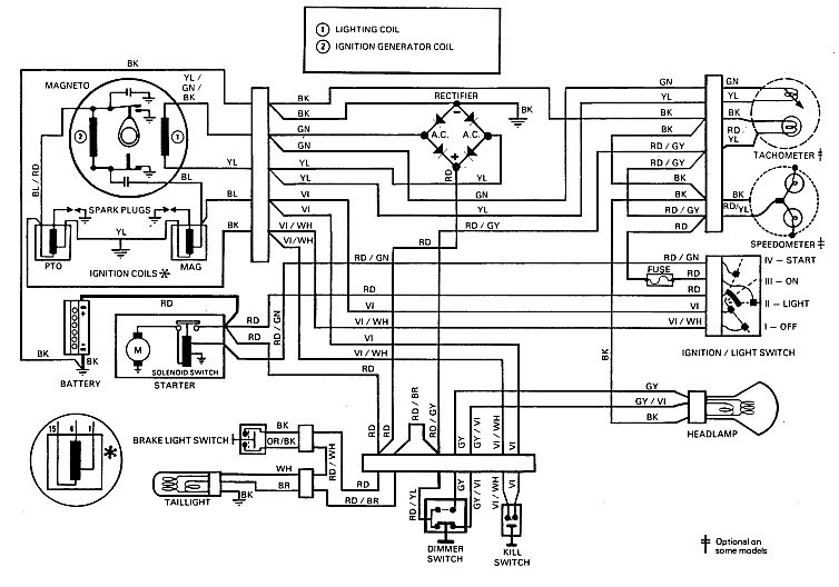 2011 Ski Doo E Tec Wiring Diagram Wiring Diagram For 1997 Mitsubishi Lancer Fords8n Nescafe Jeanjaures37 Fr