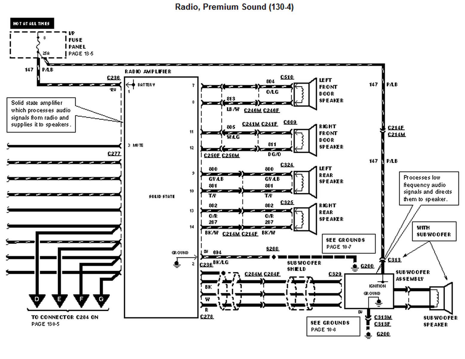 Diagram 1987 Ford Radio Wiring Diagram Full Version Hd Quality Wiring Diagram Sitexbaty Filmarco It