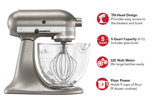 How To Choose The Right Stand Mixer Blog United We Createblog