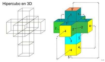 Hipercubo 3D
