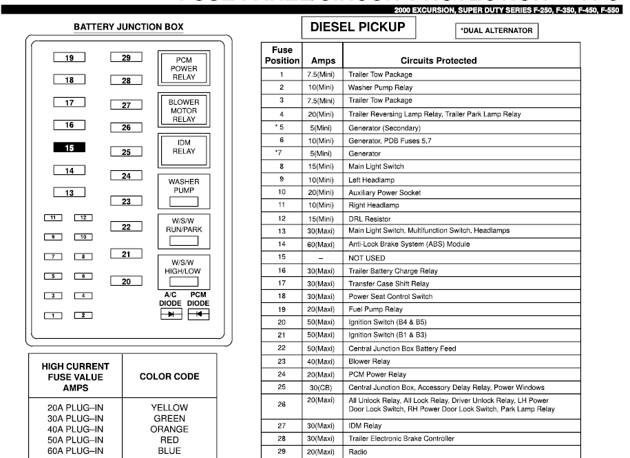 2001 F450 Fuse Box Identification Wiring Diagrams Post Related A Related A Michelegori It