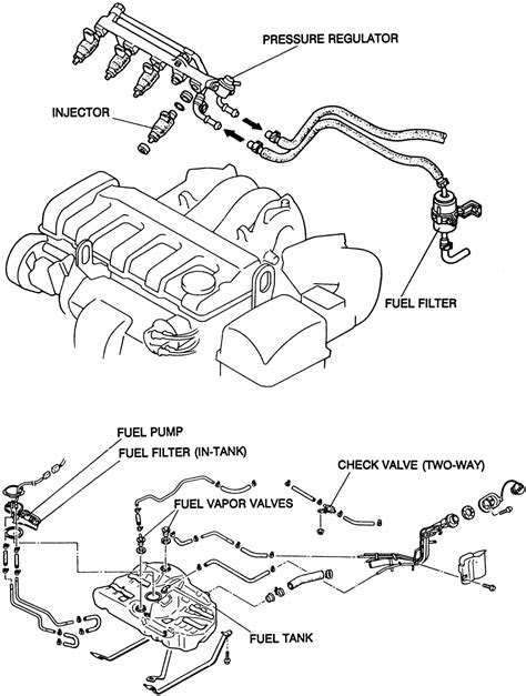 Repair Guides | Gasoline Fuel Injection System