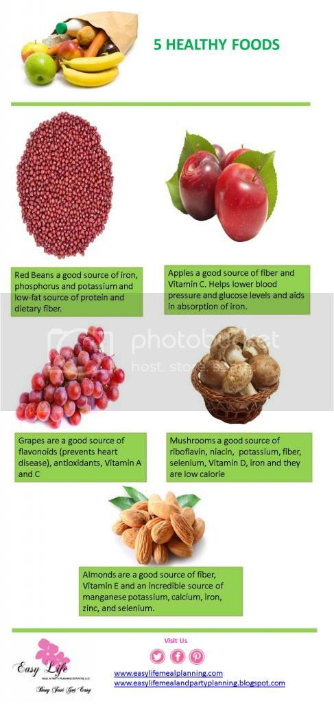 5 Healthy Foods and their Benefits