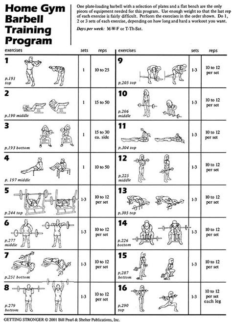 Home gym barbell training chart | Barbell workout, Gym