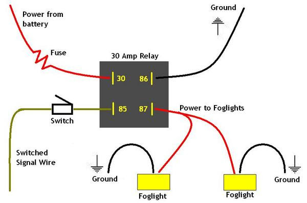 97 Jeep Fog Light Relay Wiring Wiring Diagrams Electrical Electrical Adriengirod Fr
