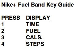 Nike+ Fuel Band Key Guide
