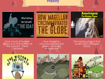 Educational TED Ed Videos for Social Studies Classes