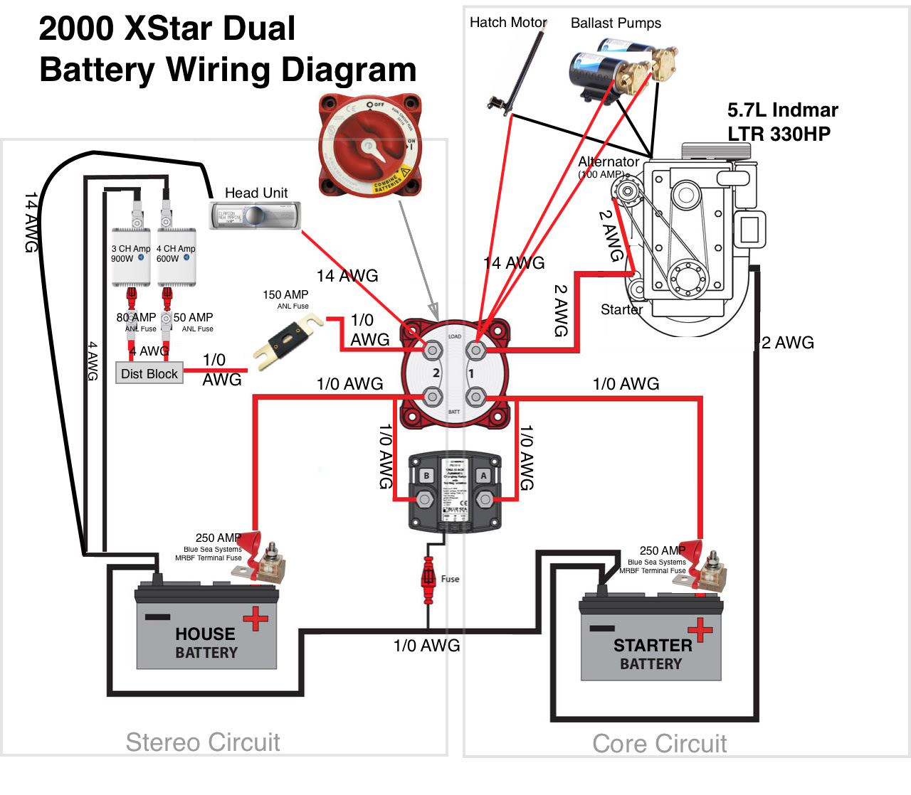 Recruitment House : [Download 21+] Dual Battery System Wiring Diagram With  SolarRecruitment House
