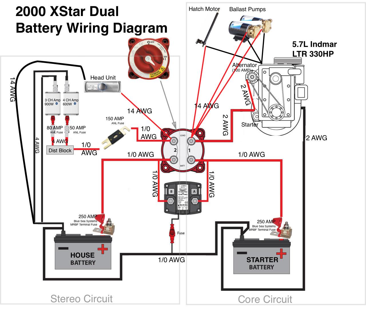 Diagram Wii U Battery Wiring Diagram Full Version Hd Quality Wiring Diagram Blogxgoo Mefpie Fr