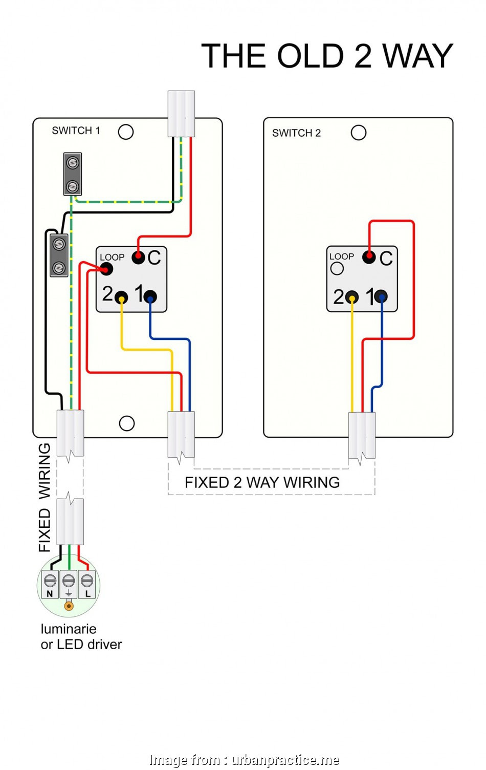 Diagram 3 Pole Light Dimmer Switch Wiring Diagram Full Version Hd Quality Wiring Diagram Diagramsrokai Csoalastrada It