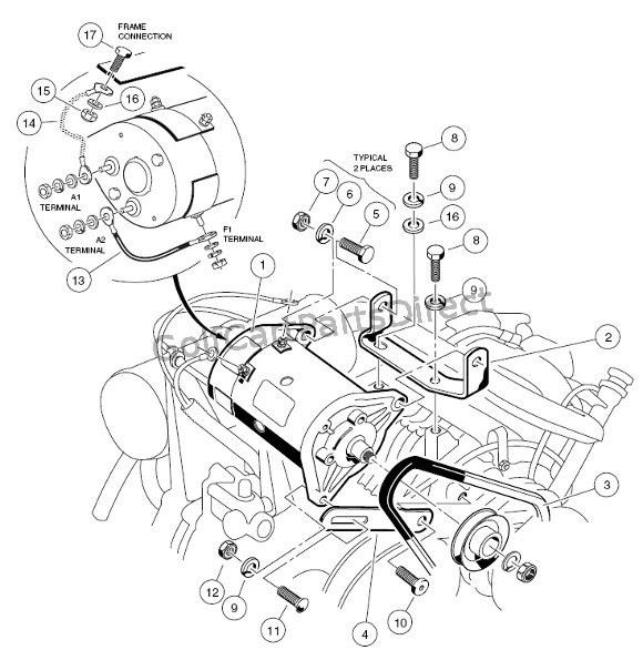 1997 Club Car Gas DS or Electric - Club Car parts ...