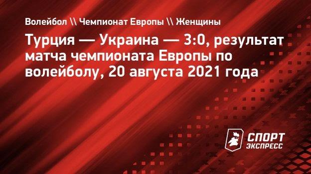 Сборная Турции обыграла Украину начемпионате Европы поволейболу среди женщин