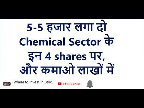 Urja global share