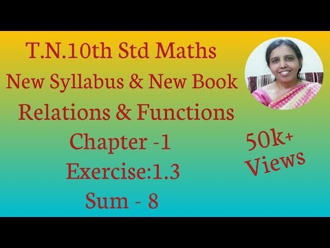 10th std Maths New Syllabus (T.N) 2019 - 2020 Relations & Functions Ex:1.3-8