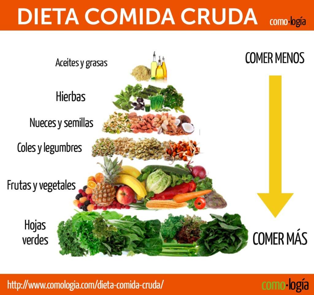 dieta que puede hacerte perder peso en una semana