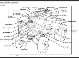 john deere riding mower wiring diagram deere 318 parts wiring diagram wiring diagram e11 john deere 68 riding mower wiring diagram deere 318 parts wiring diagram wiring