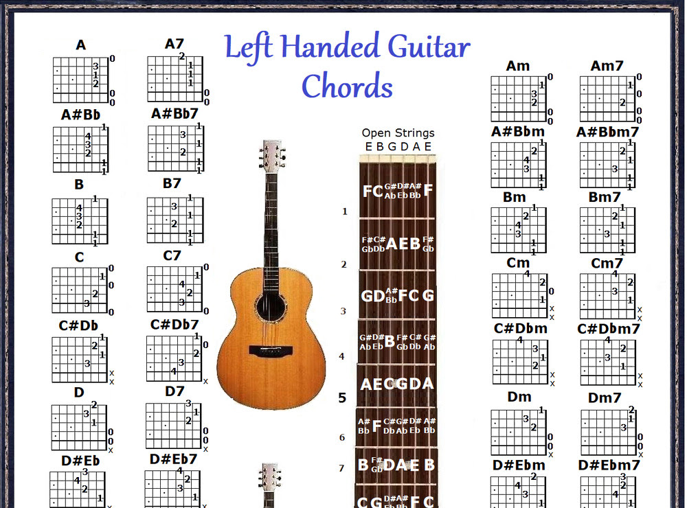 LEFT HANDED GUITAR CHORDS CHART & NOTE LOCATOR - FRETBOARD ...