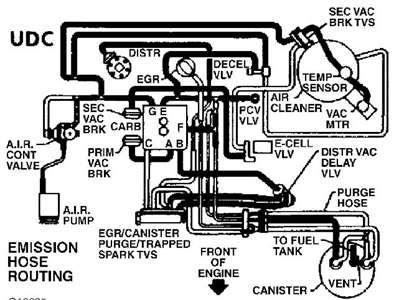 J2V_512] 2000 Chevy Blazer Vacuum Diagram | diode-advantage wiring diagram  option | diode-advantage.confort-satisfaction.frConfort Satisfaction