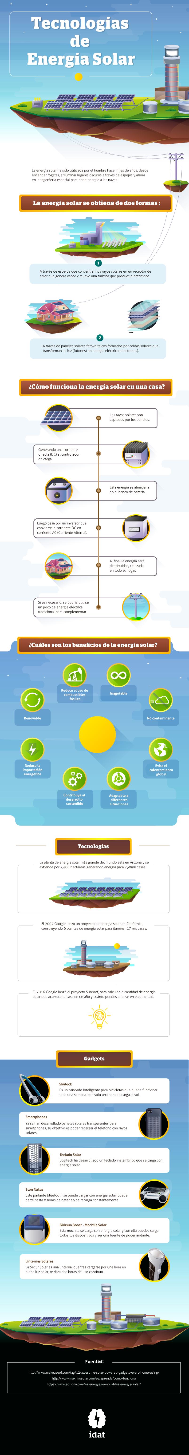Infografía Tecnologías de Energía Solar.
