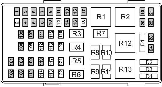 Diagram 2006 Ford Transit Fuse Box Diagram Full Version Hd Quality Box Diagram Gwendiagram Argiso It