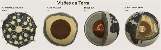 Cientista brasileira faz viagem virtual ao centro da Terra