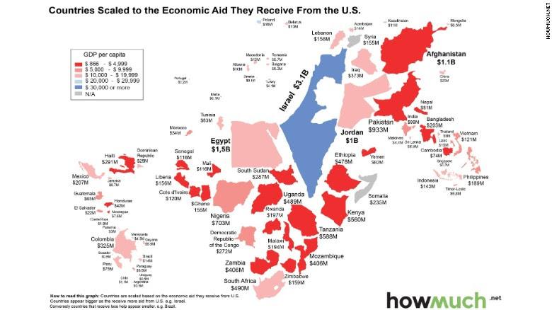 """Hình ảnh 5,9 tỷ USD viện trợ quân sự nước ngoài của Mỹ đã """"chảy"""" đi đâu? số 2"""