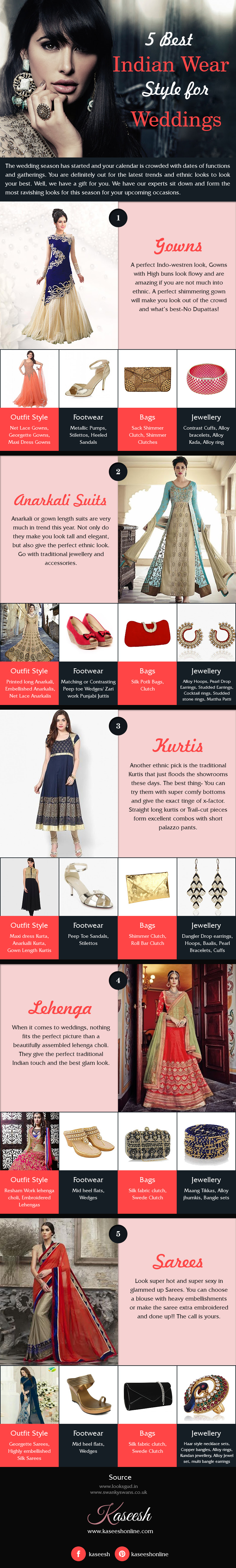 5 Best Indian Wear Style for Weddings - Kaseesh