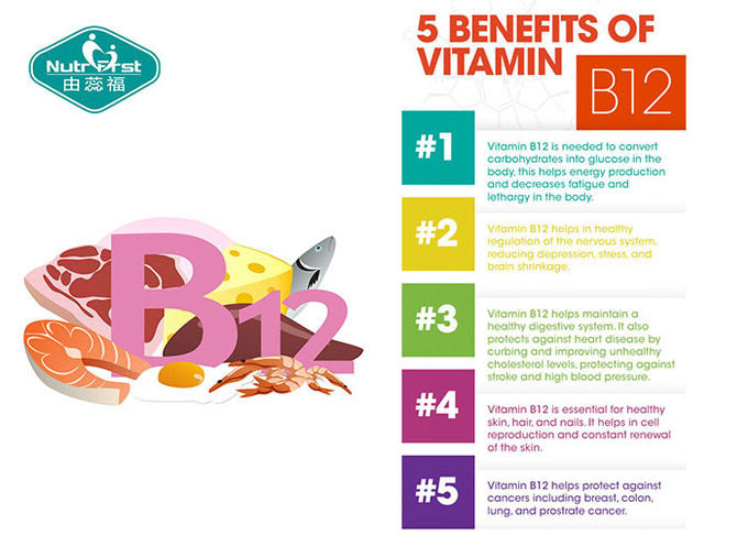 Vitamin B12 Tablets for Supporting Heart and Nervous ...