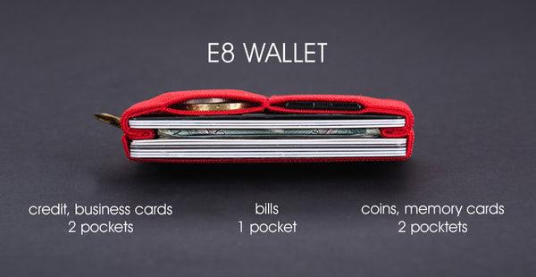 Elephant E8 Wallet