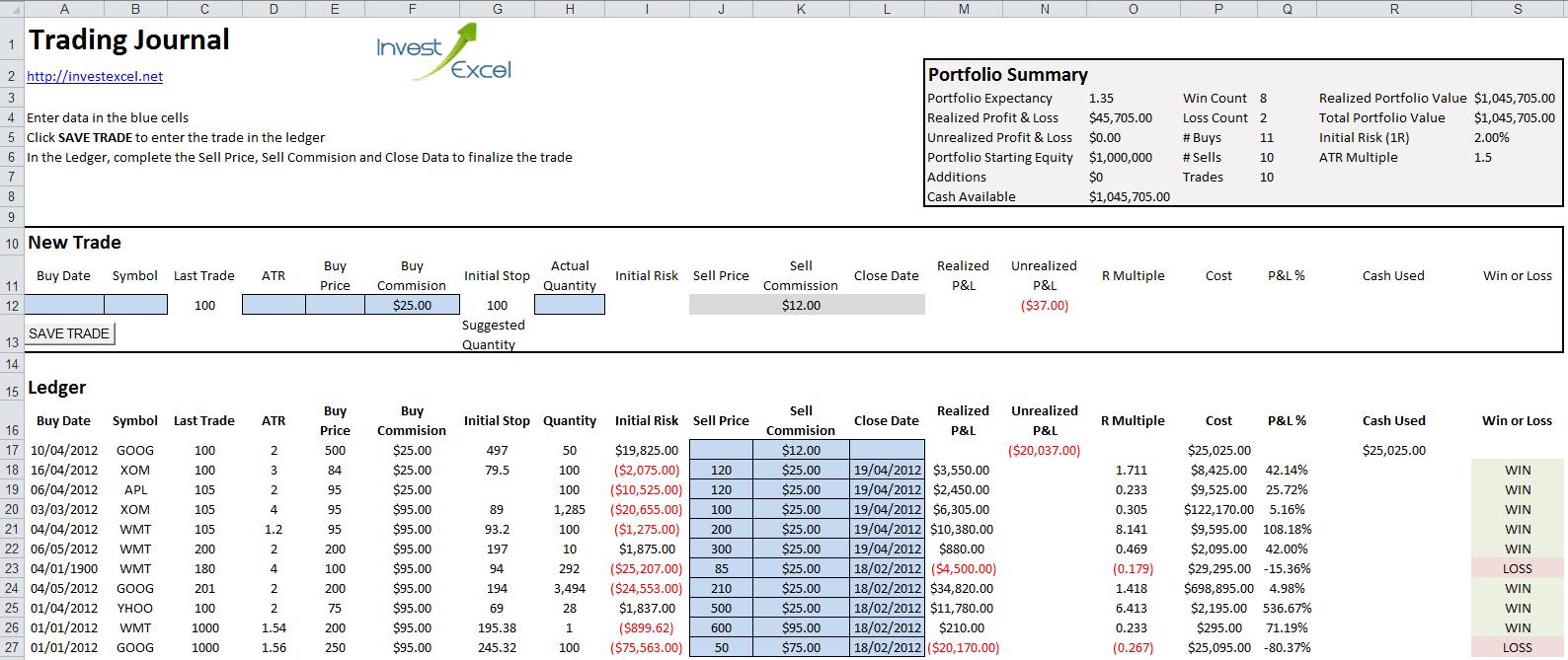 binary options brokers canada