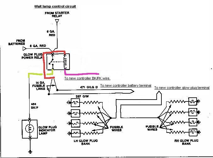 Diagram 6 9 Idi Glow Plug Controller Wiring Diagram Full Version Hd Quality Wiring Diagram Net Wiring Euganeacup It