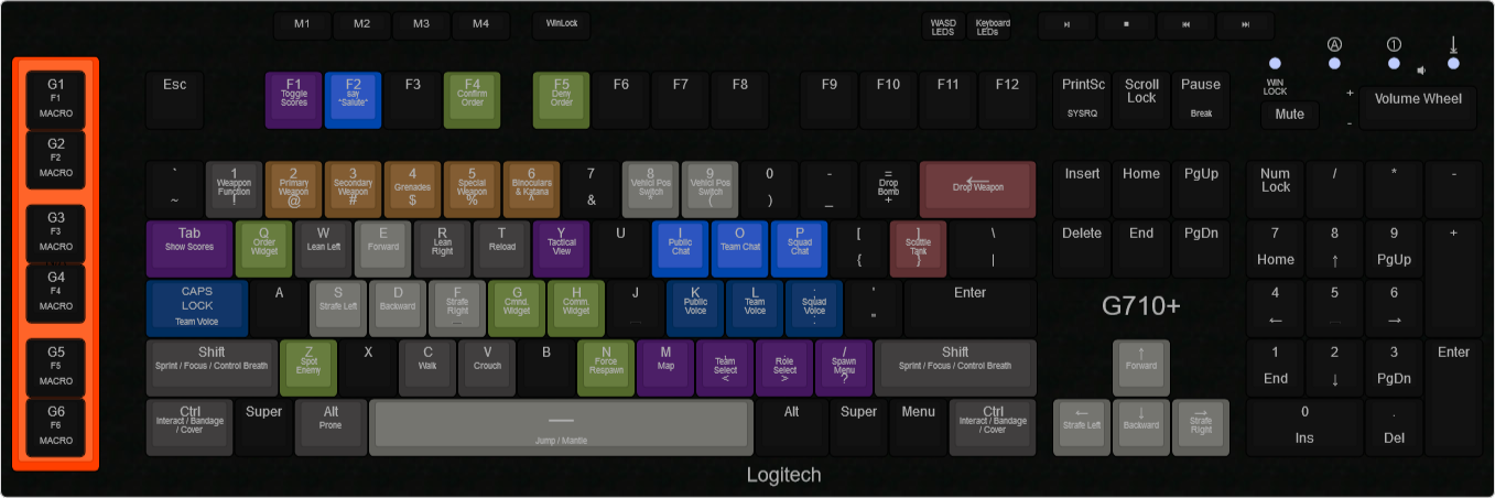 Any suggestions for my keyboard layout? : redorchestra