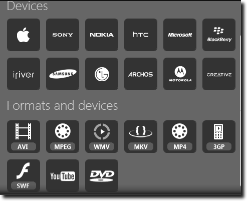 Devices and Formats
