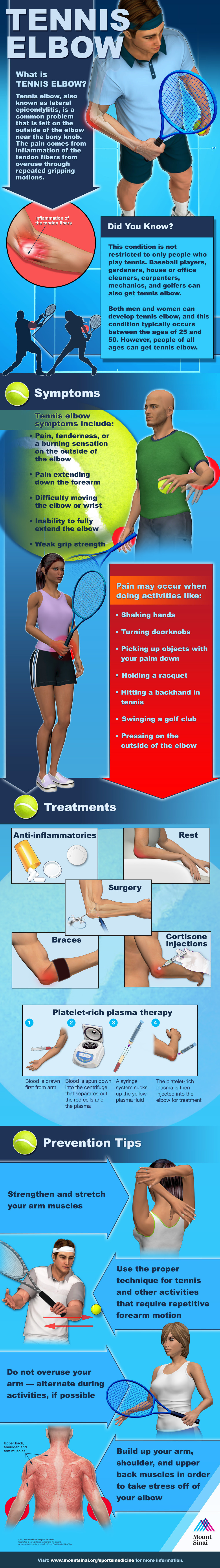 Infographic: What is Tennis Elbow