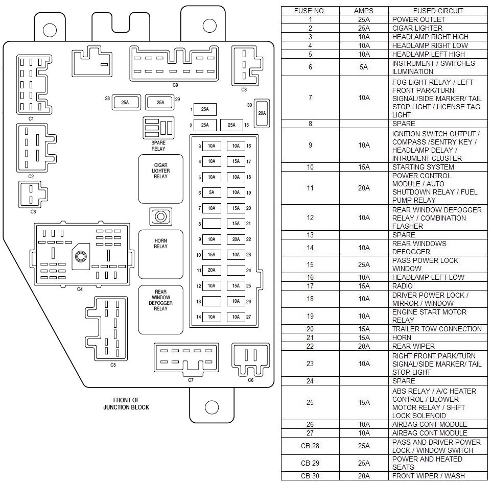 2005 Jeep Cherokee Transmission Fuse Box Wiring Diagram Few Guide Few Guide Pmov2019 It