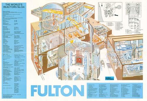 Nuclear Reactor Cutaway Schematic --Fulton
