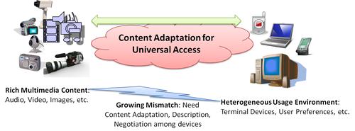 The Concept of UMA