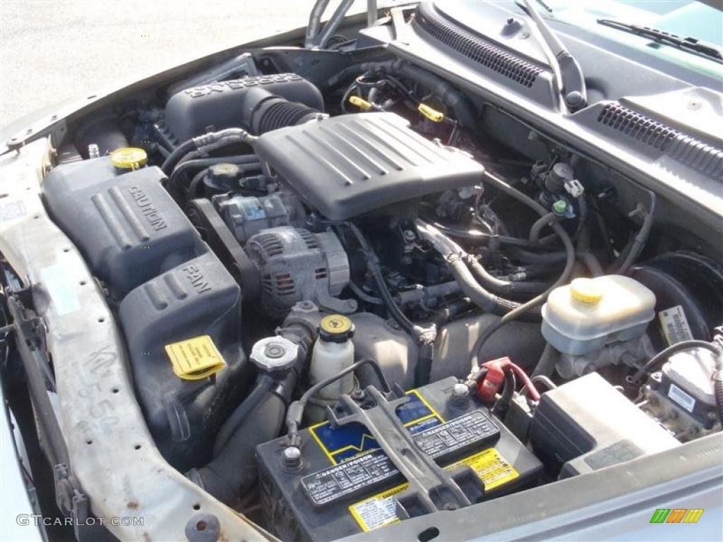 Dodge Dakota 4 7 Engine Diagram Wiring Diagram Regular Regular Cfcarsnoleggio It