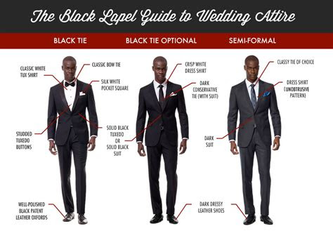 pick   suit   wedding infographic