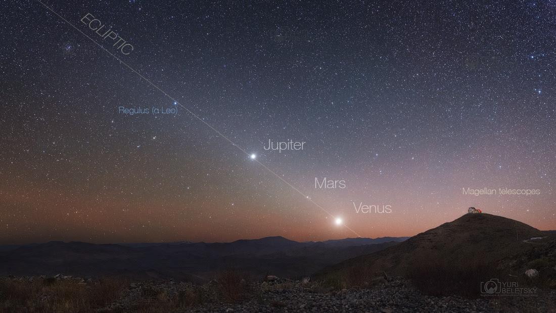 Những hành tinh trước bình minh (bản có chú thích). Tác giả : Yuri Beletsky (Carnegie Las Campanas Observatory, TWAN).