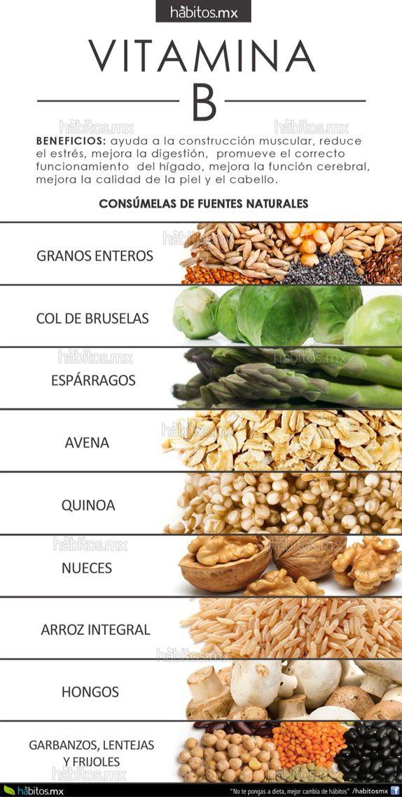 B- Vitaminas - Nutrientes - Home - NUTRI -FACTS