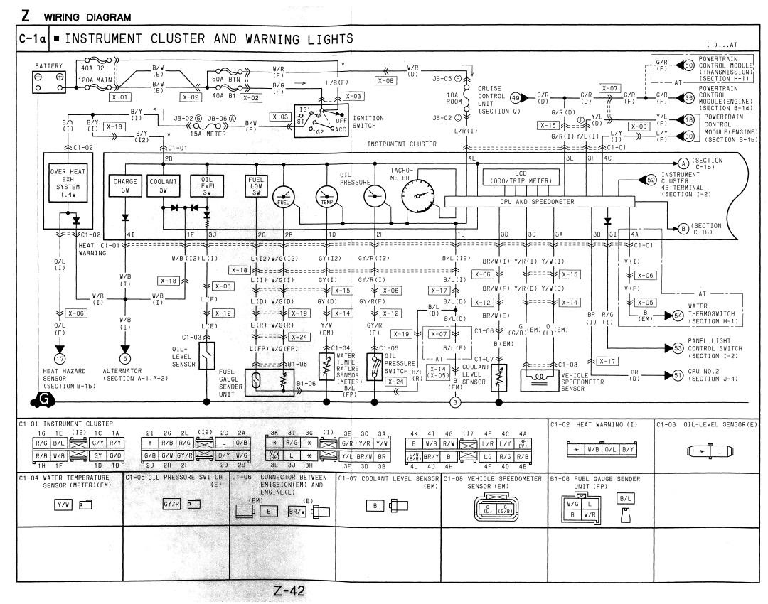 1990 Mazda Rx7 Wiring Diagram Wiring Diagram Instruct Instruct Cfcarsnoleggio It